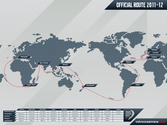 Route Volvo Ocean Race 2011